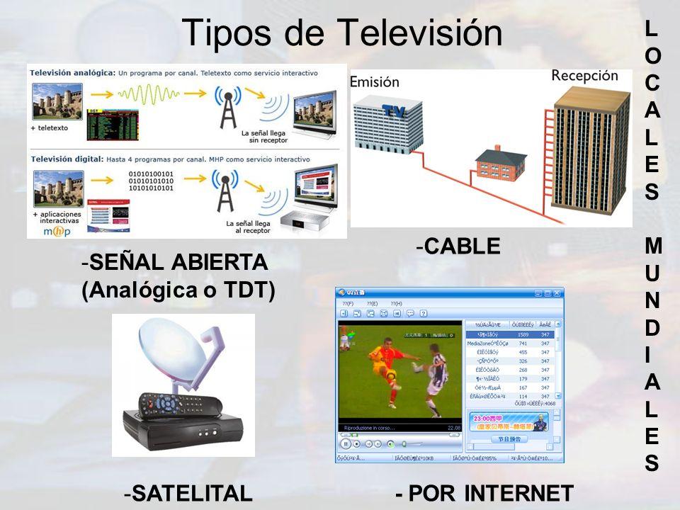 Tipos de Televisión LOCALES MUNDIALES CABLE SEÑAL ABIERTA