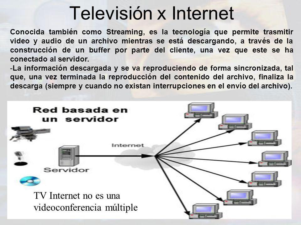 Televisión x Internet TV Internet no es una videoconferencia múltiple
