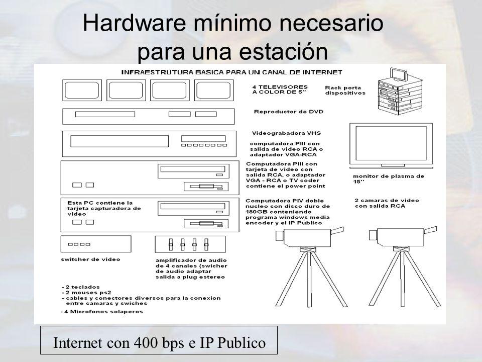Hardware mínimo necesario para una estación