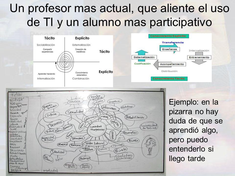 Un profesor mas actual, que aliente el uso de TI y un alumno mas participativo