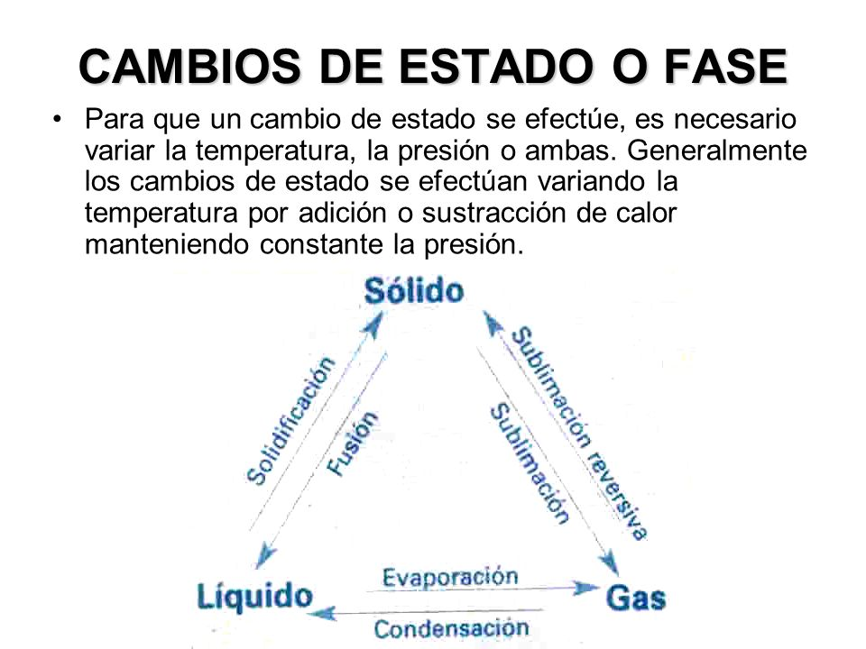 CAMBIOS DE ESTADO O FASE