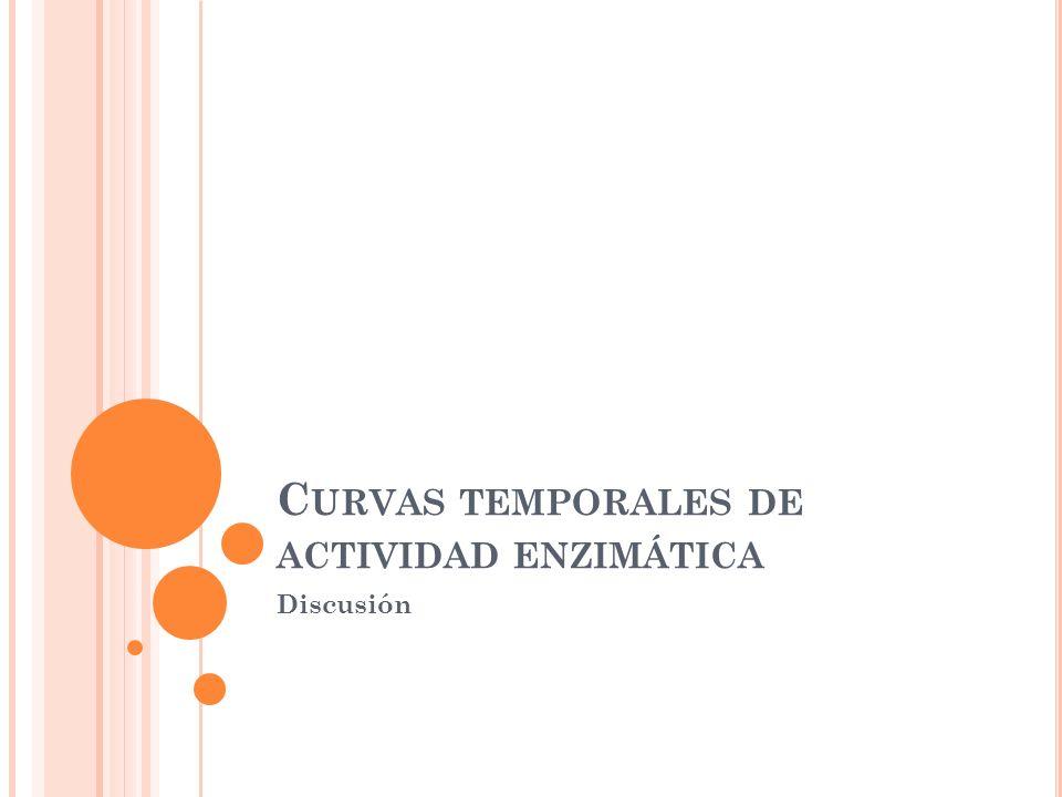 Curvas temporales de actividad enzimática