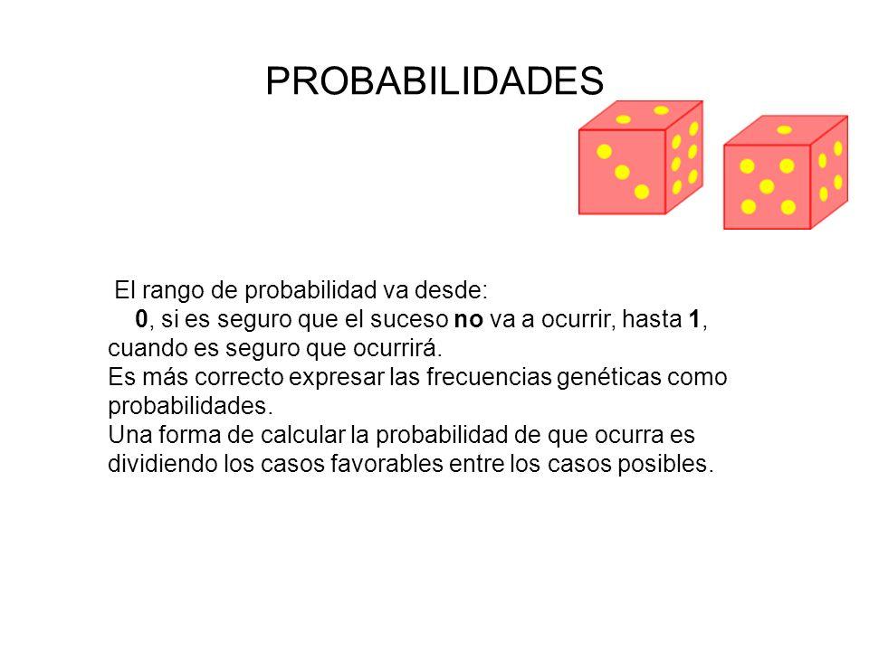 PROBABILIDADES El rango de probabilidad va desde: