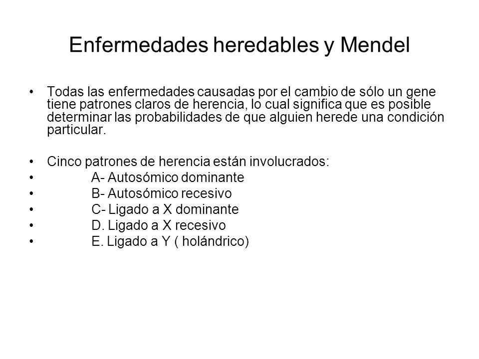 Enfermedades heredables y Mendel