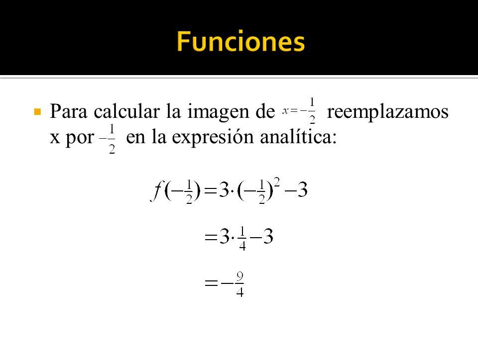 Funciones Para calcular la imagen de reemplazamos x por en la expresión analítica: