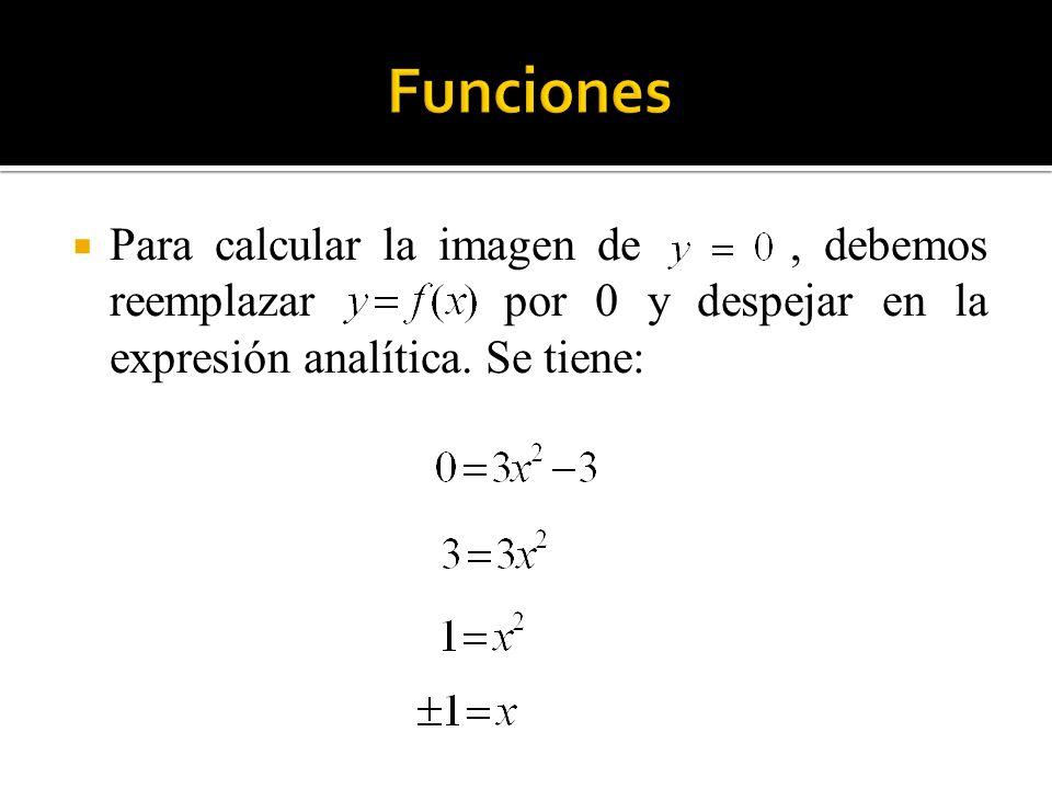 Funciones Para calcular la imagen de , debemos reemplazar por 0 y despejar en la expresión analítica.