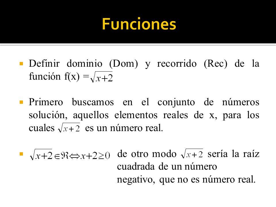 Funciones Definir dominio (Dom) y recorrido (Rec) de la función f(x) =