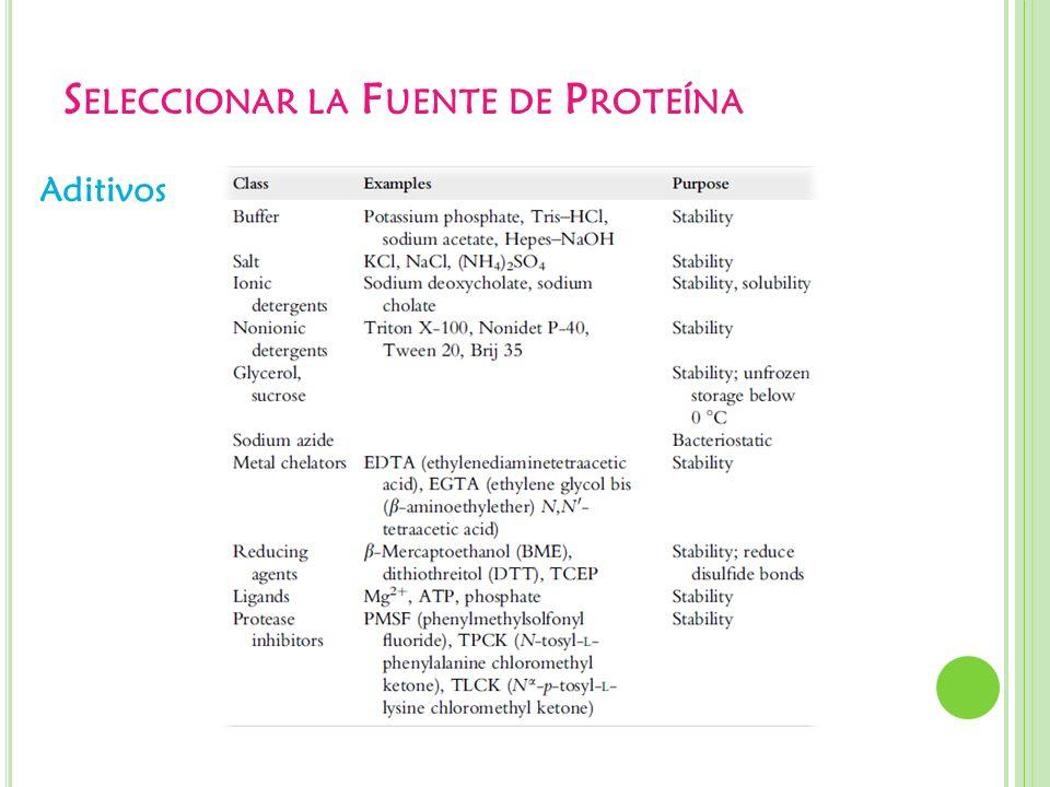Seleccionar la Fuente de Proteína