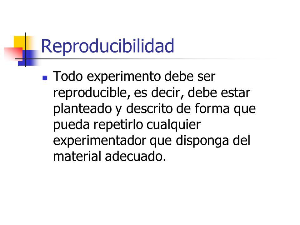 Reproducibilidad
