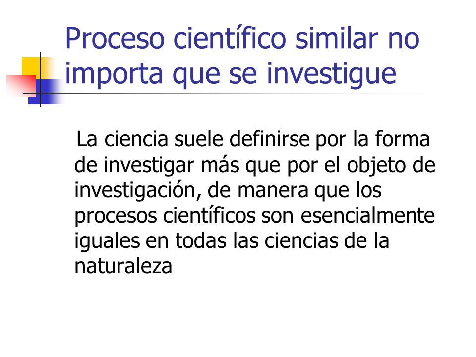 Proceso científico similar no importa que se investigue