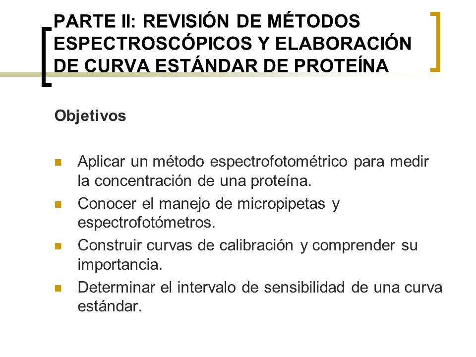PARTE II: REVISIÓN DE MÉTODOS ESPECTROSCÓPICOS Y ELABORACIÓN DE CURVA ESTÁNDAR DE PROTEÍNA
