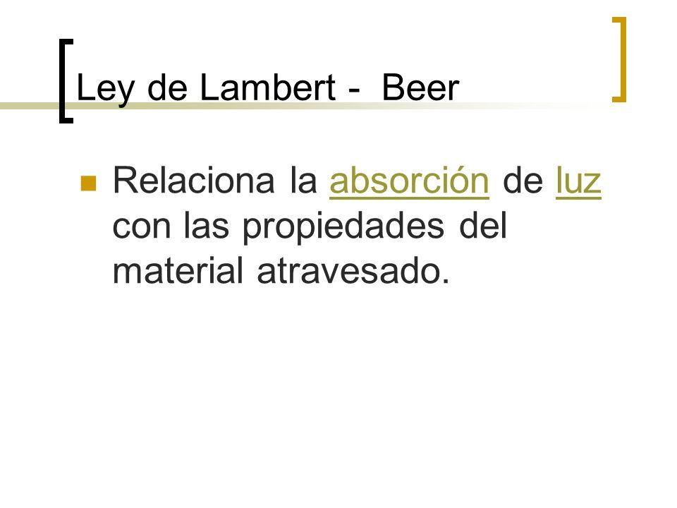 Ley de Lambert - Beer Relaciona la absorción de luz con las propiedades del material atravesado.