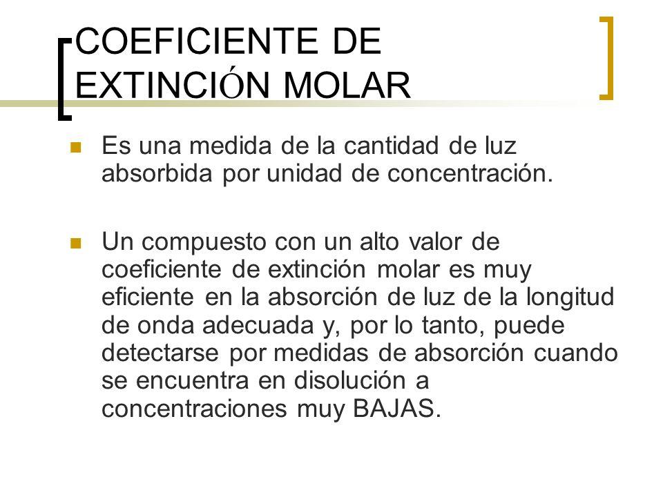 COEFICIENTE DE EXTINCIÓN MOLAR
