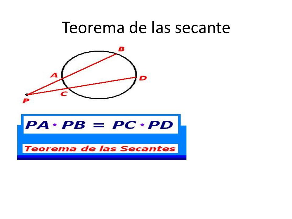 Teorema de las secante