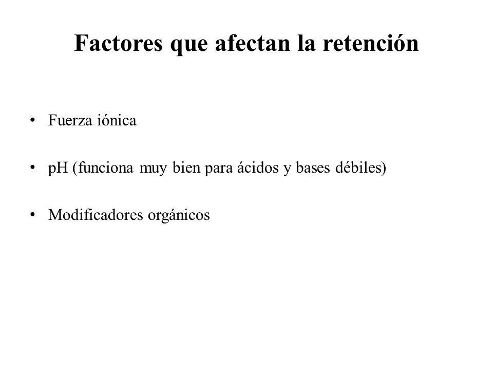 Factores que afectan la retención