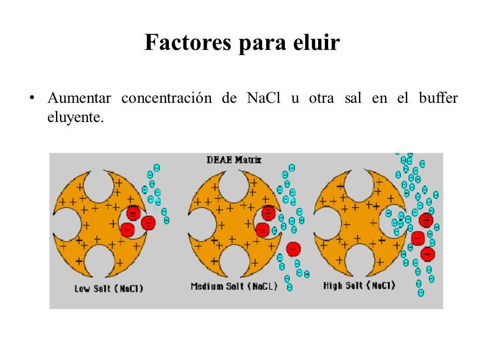 Factores para eluir Aumentar concentración de NaCl u otra sal en el buffer eluyente.