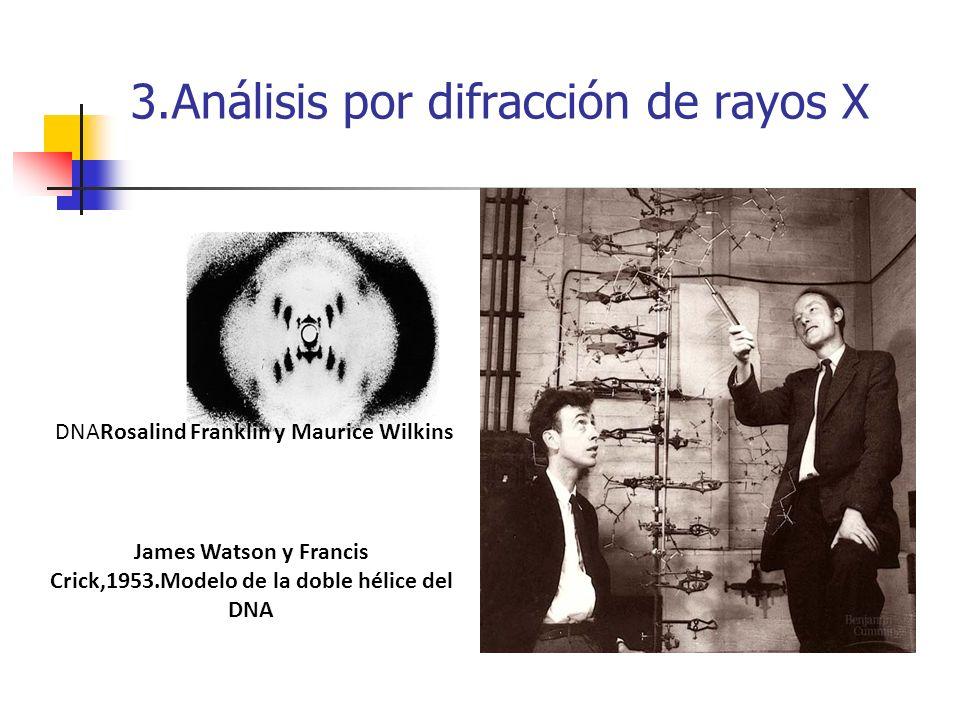 3.Análisis por difracción de rayos X