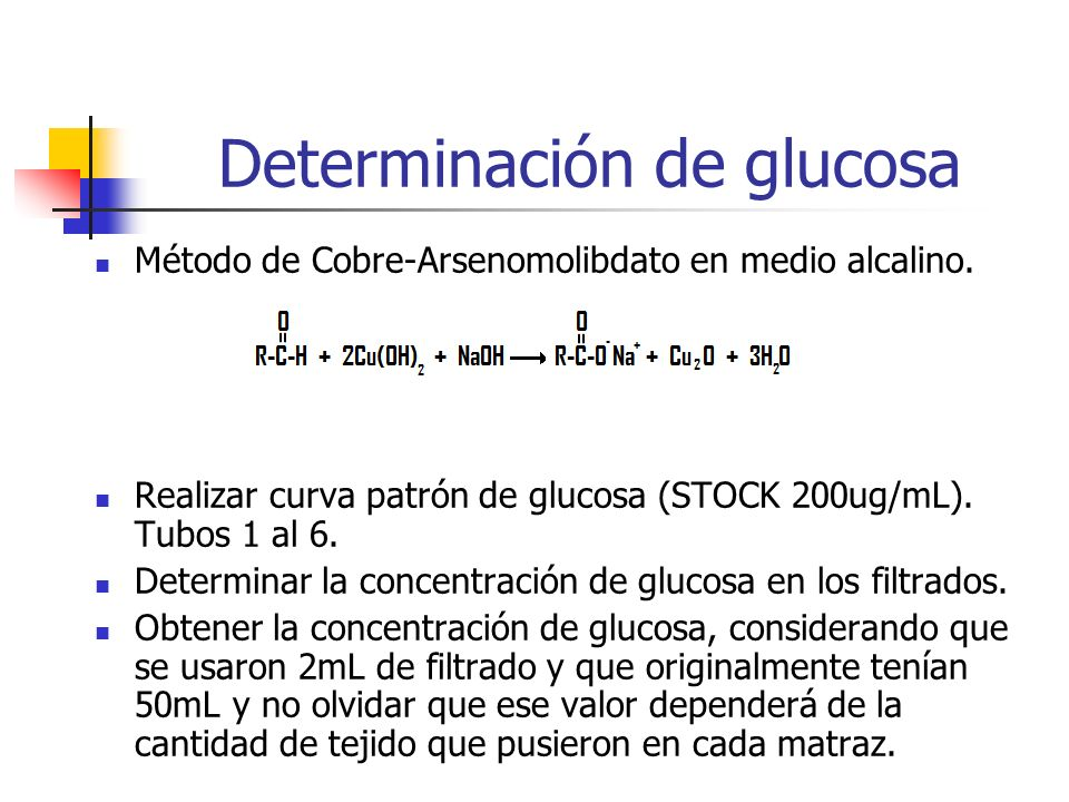 Determinación de glucosa