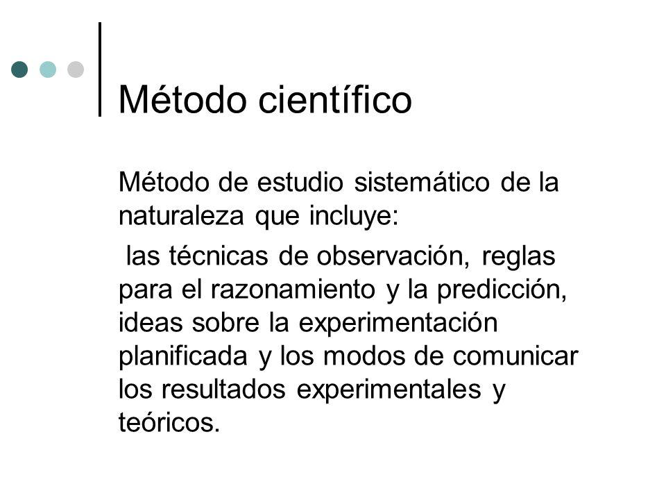 Método científico Método de estudio sistemático de la naturaleza que incluye: