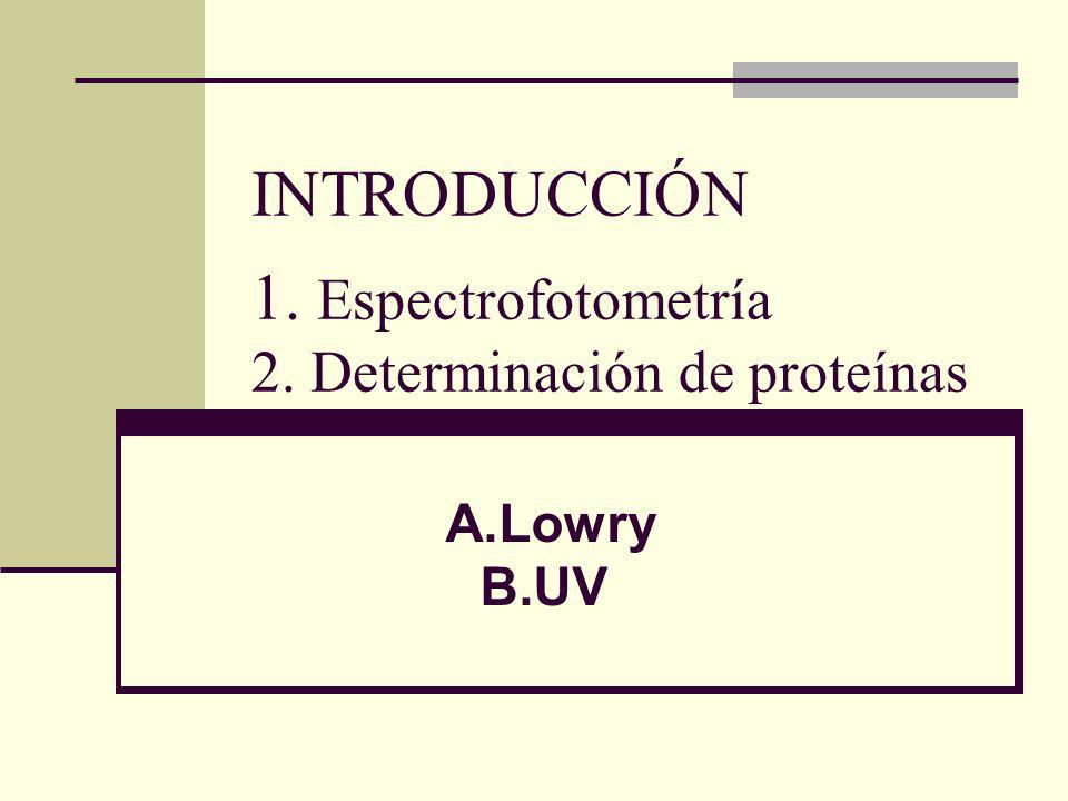 INTRODUCCIÓN 1. Espectrofotometría 2. Determinación de proteínas