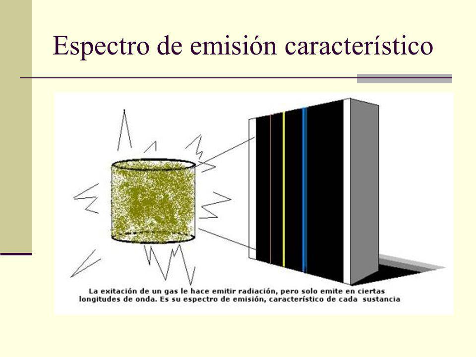 Espectro de emisión característico
