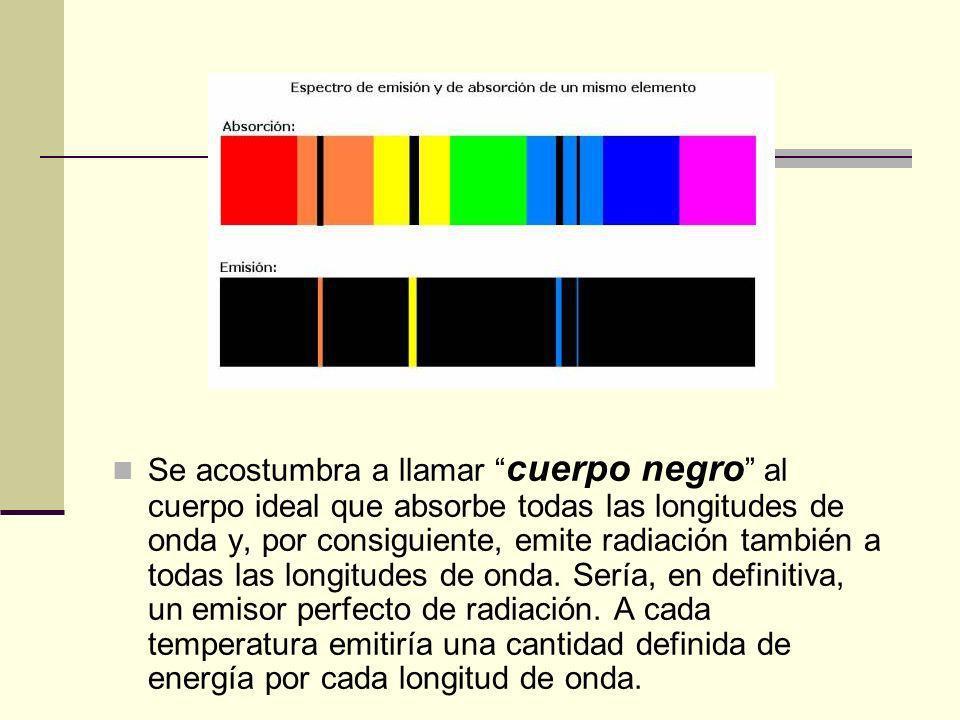 Se acostumbra a llamar cuerpo negro al cuerpo ideal que absorbe todas las longitudes de onda y, por consiguiente, emite radiación también a todas las longitudes de onda.