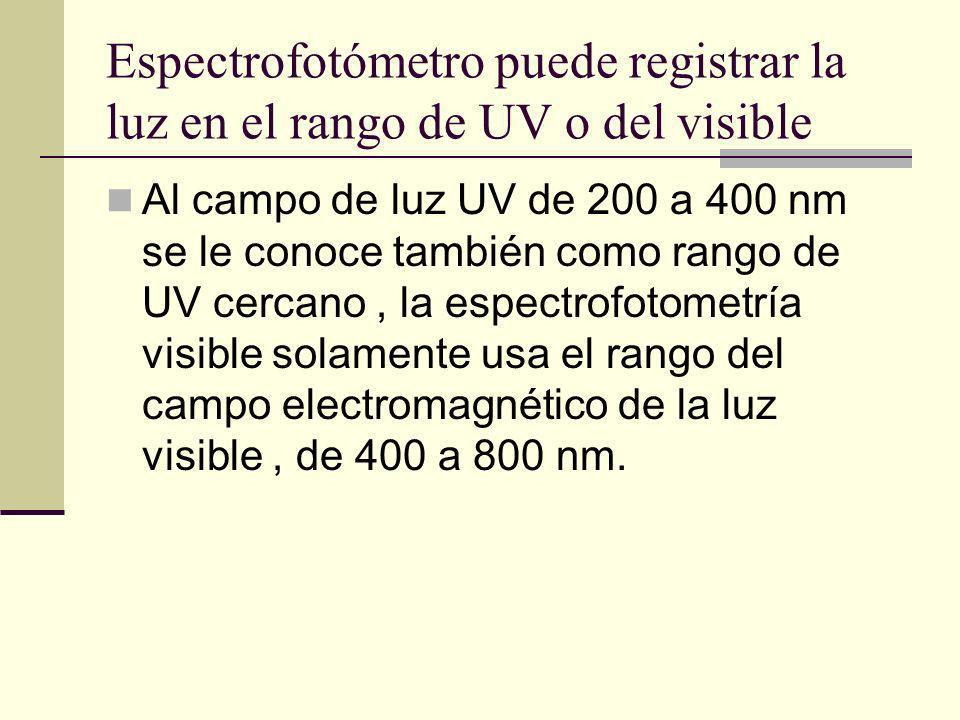 Espectrofotómetro puede registrar la luz en el rango de UV o del visible