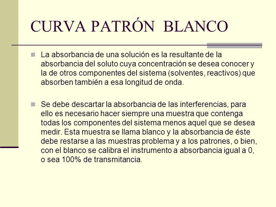 CURVA PATRÓN BLANCO