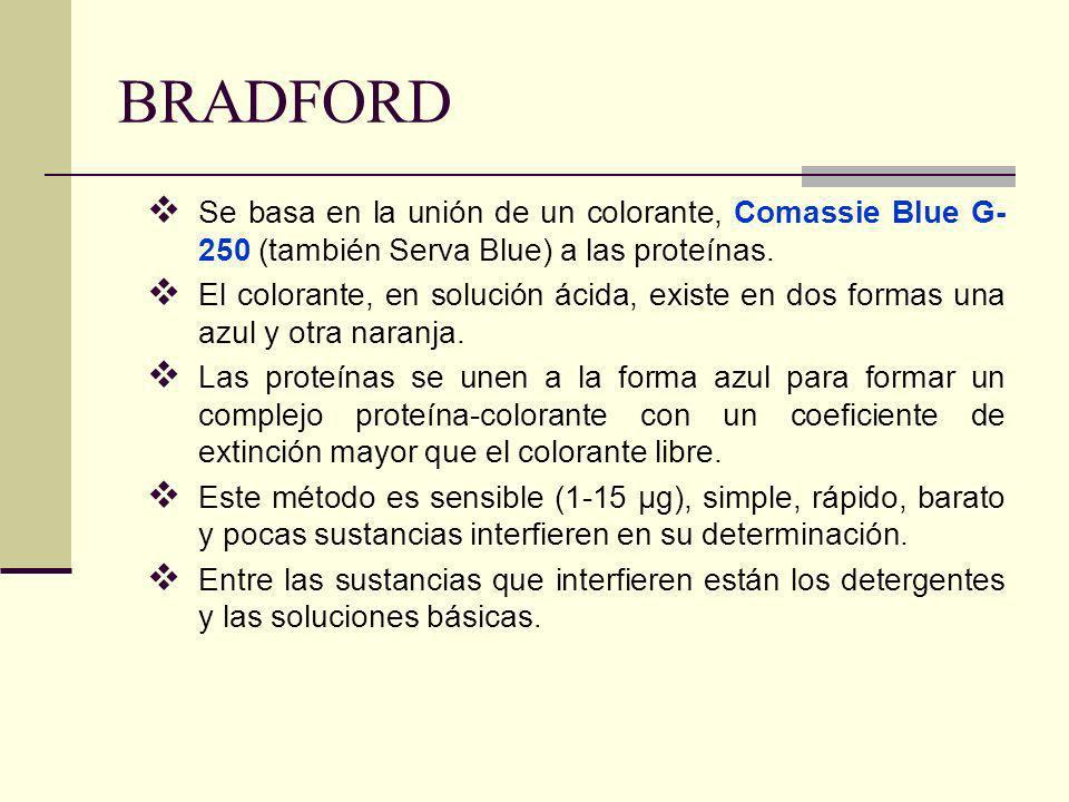 BRADFORD Se basa en la unión de un colorante, Comassie Blue G-250 (también Serva Blue) a las proteínas.
