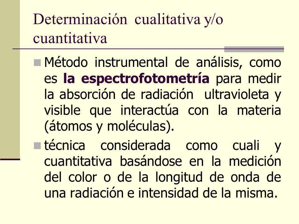 Determinación cualitativa y/o cuantitativa