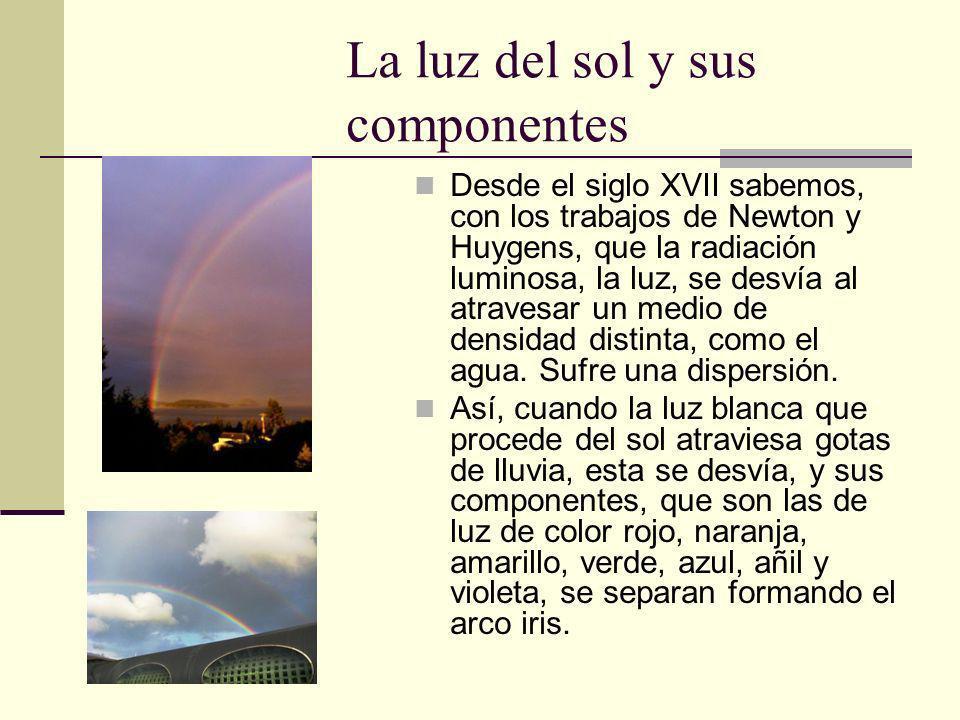 La luz del sol y sus componentes