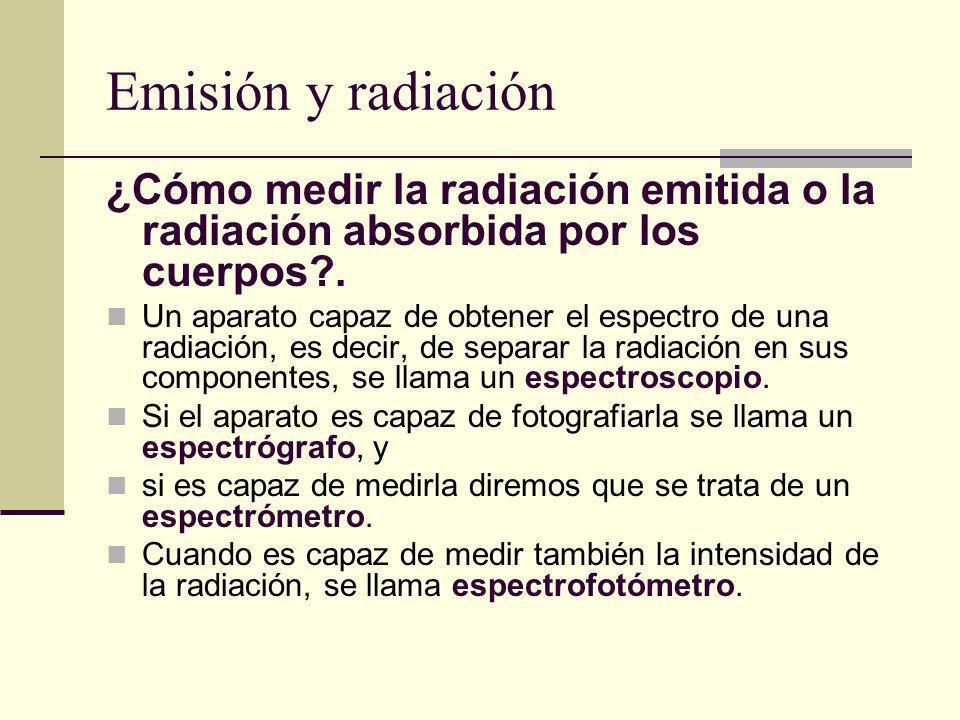 Emisión y radiación ¿Cómo medir la radiación emitida o la radiación absorbida por los cuerpos .
