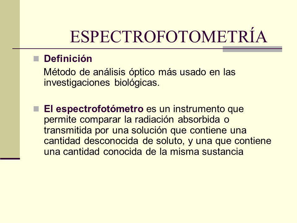 ESPECTROFOTOMETRÍA Definición