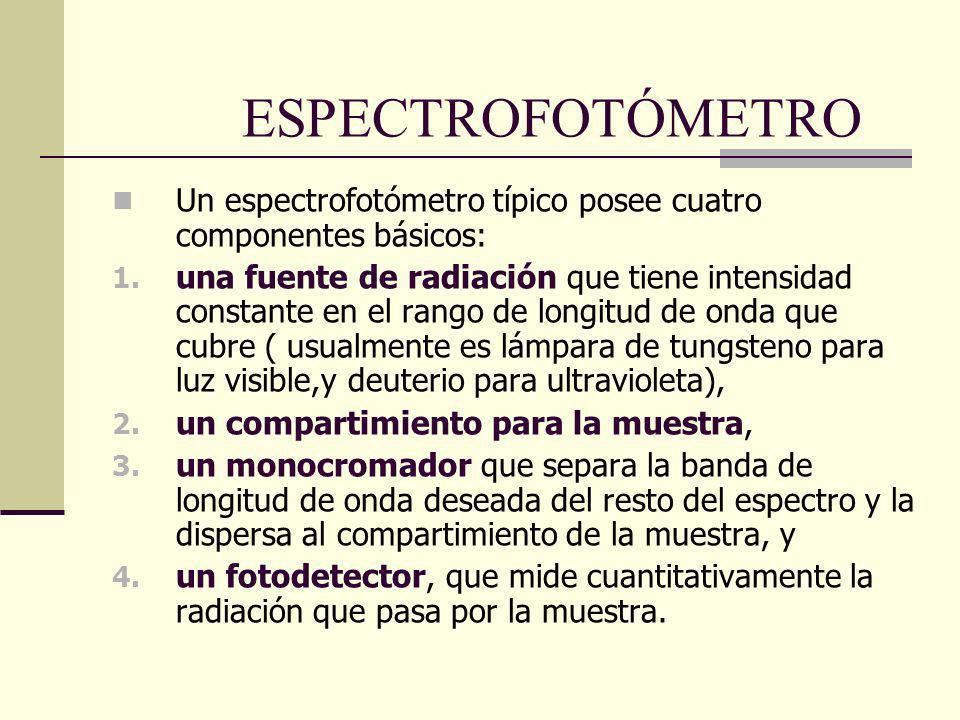 ESPECTROFOTÓMETRO Un espectrofotómetro típico posee cuatro componentes básicos: