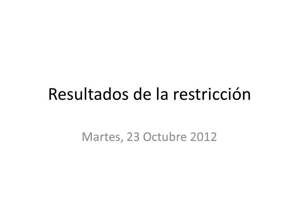 Resultados de la restricción