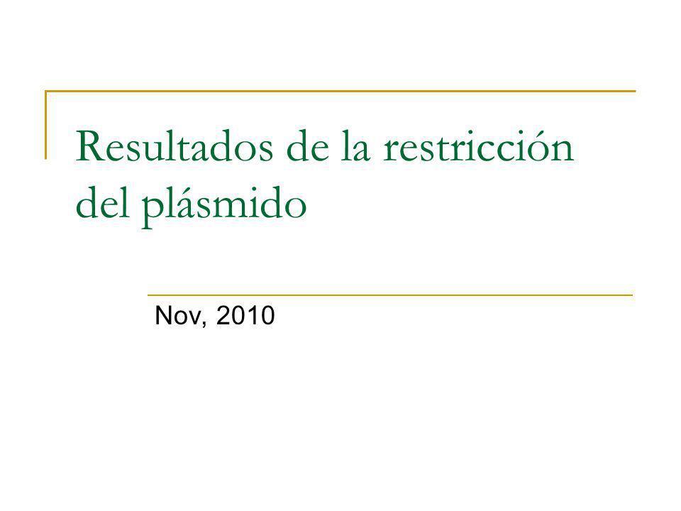 Resultados de la restricción del plásmido