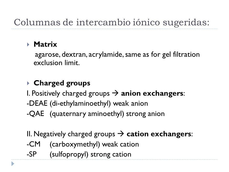 Columnas de intercambio iónico sugeridas: