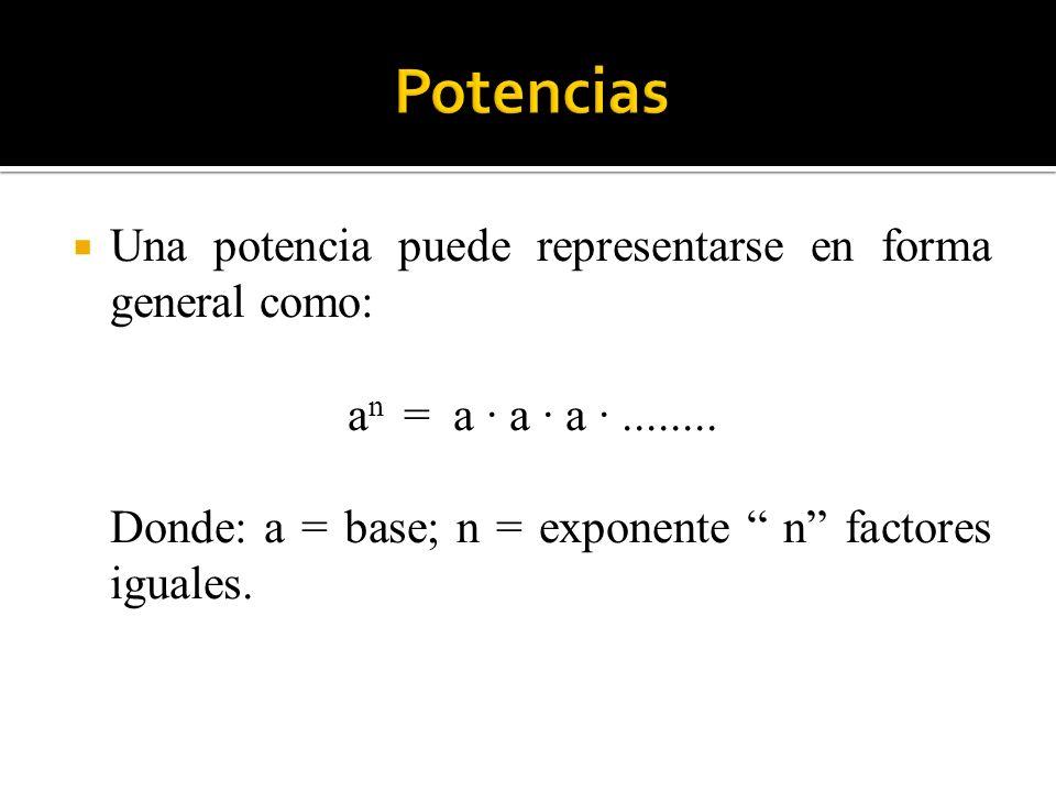 Potencias Una potencia puede representarse en forma general como: