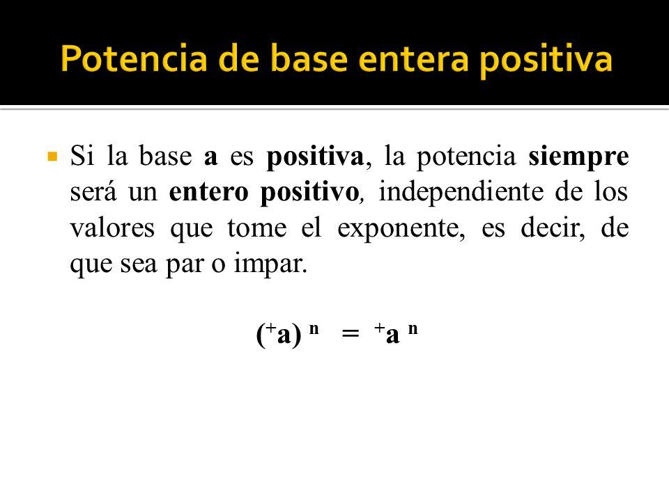 Potencia de base entera positiva