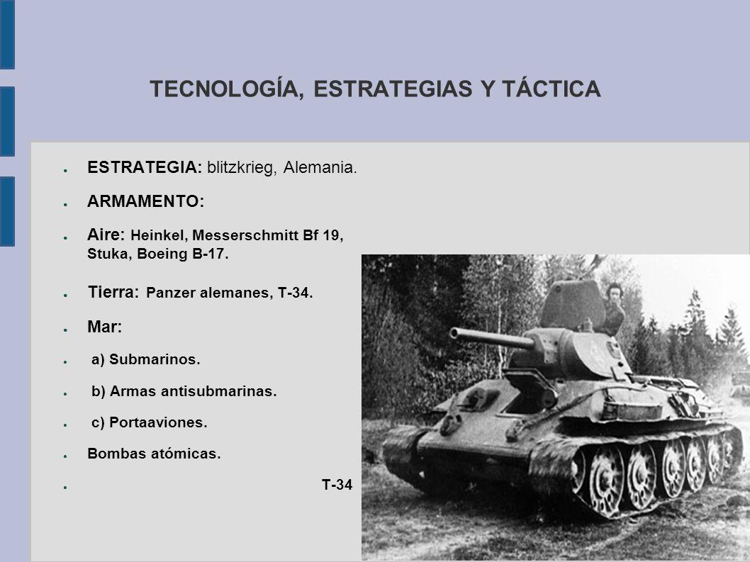 TECNOLOGÍA, ESTRATEGIAS Y TÁCTICA
