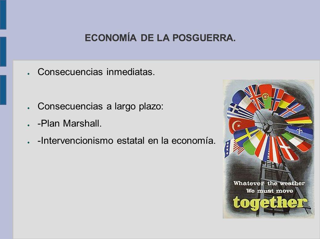 ECONOMÍA DE LA POSGUERRA.