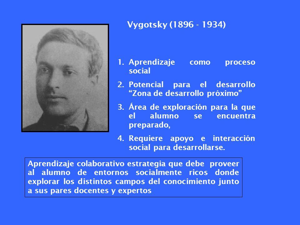 Vygotsky (1896 - 1934) Aprendizaje como proceso social