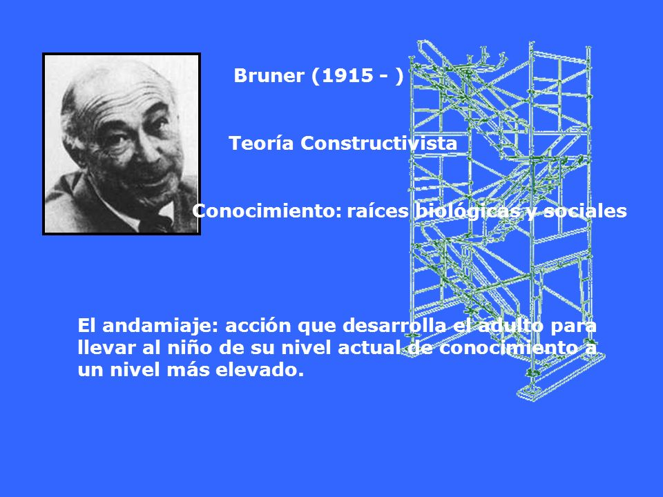 Bruner (1915 - ) Teoría Constructivista. Conocimiento: raíces biológicas y sociales.