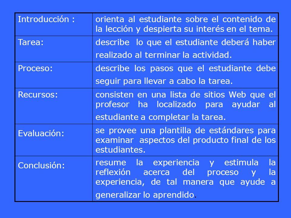 Introducción : orienta al estudiante sobre el contenido de la lección y despierta su interés en el tema.