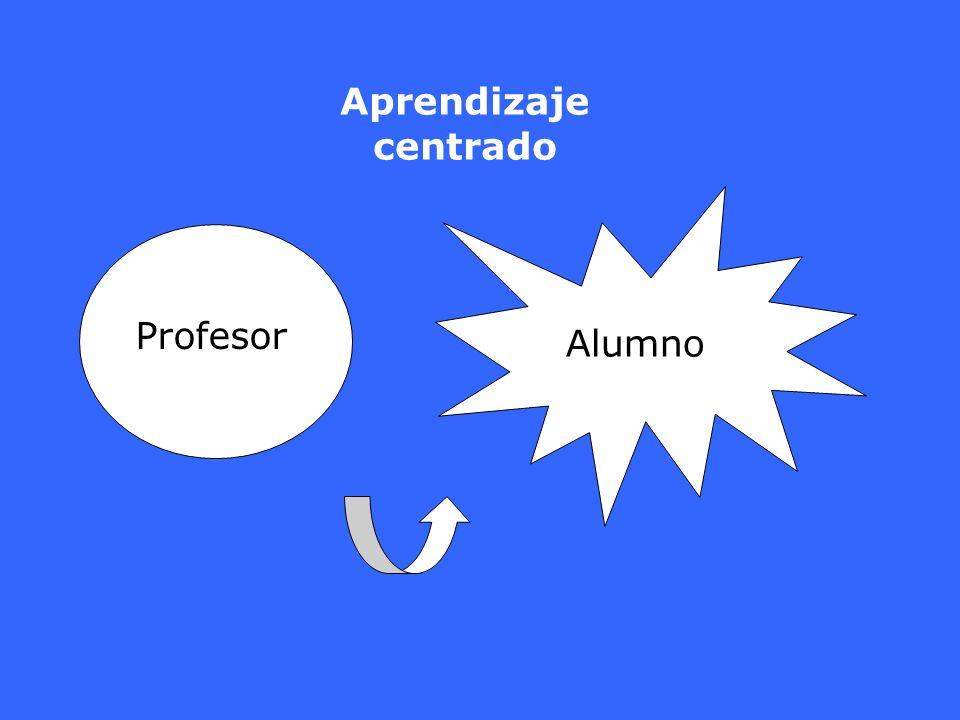 Aprendizaje centrado Profesor Alumno