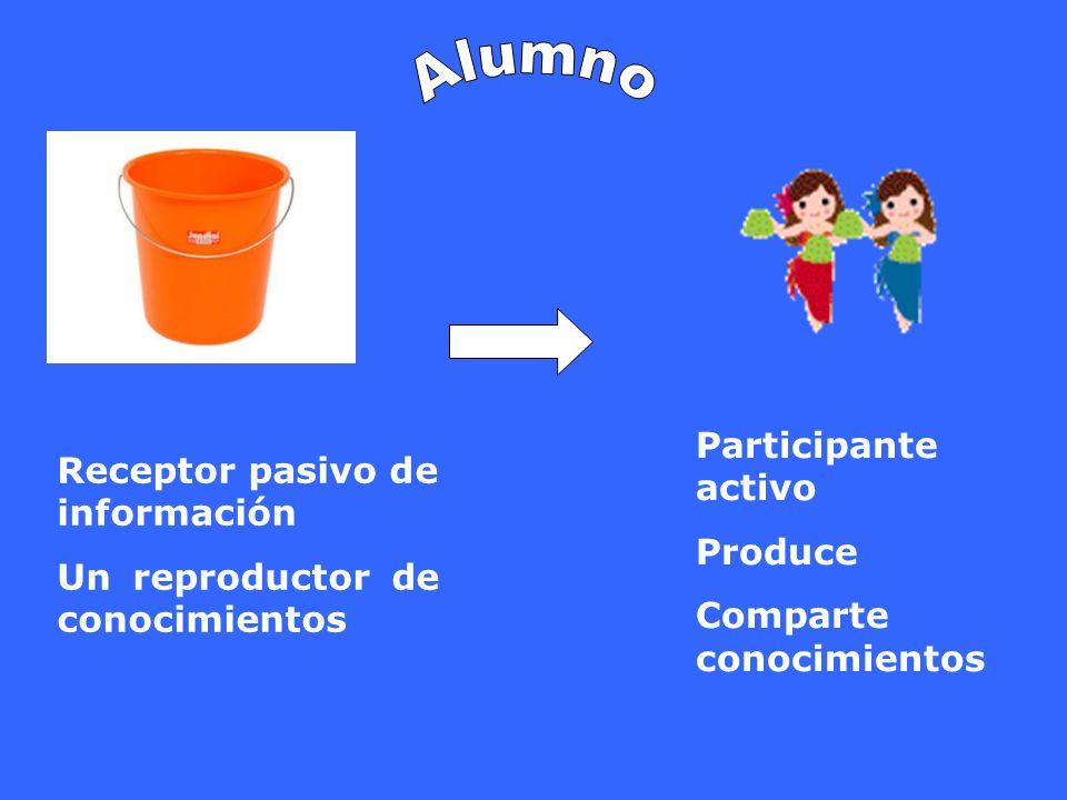 Alumno Participante activo Receptor pasivo de información Produce