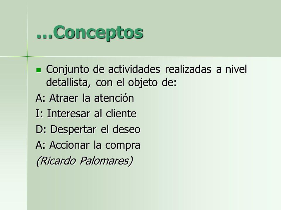…Conceptos Conjunto de actividades realizadas a nivel detallista, con el objeto de: A: Atraer la atención.