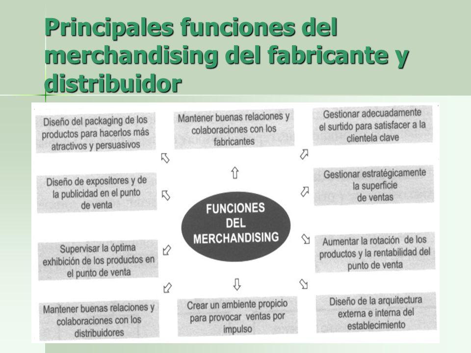 Principales funciones del merchandising del fabricante y distribuidor
