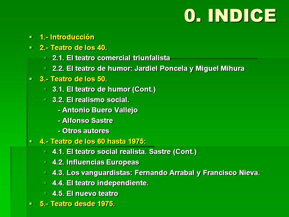 0. INDICE 1.- Introducción 2.- Teatro de los 40.