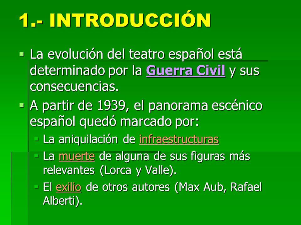 1.- INTRODUCCIÓN La evolución del teatro español está determinado por la Guerra Civil y sus consecuencias.